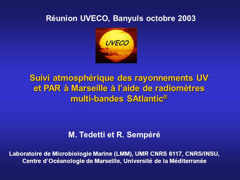 Collaboration LMM – Airmaraix : intégration de la composante UV dans un modèle de processus photochimiques Radiomètre (LMM) Dose UV Modèle simulant les processus photochimiques Station de mesure (Marseille) Capteurs (Airmaraix) O 3, NOx, COV Facteurs influençant le rayonnement UV: Rôle des UV dans la photodissociation de certains polluants