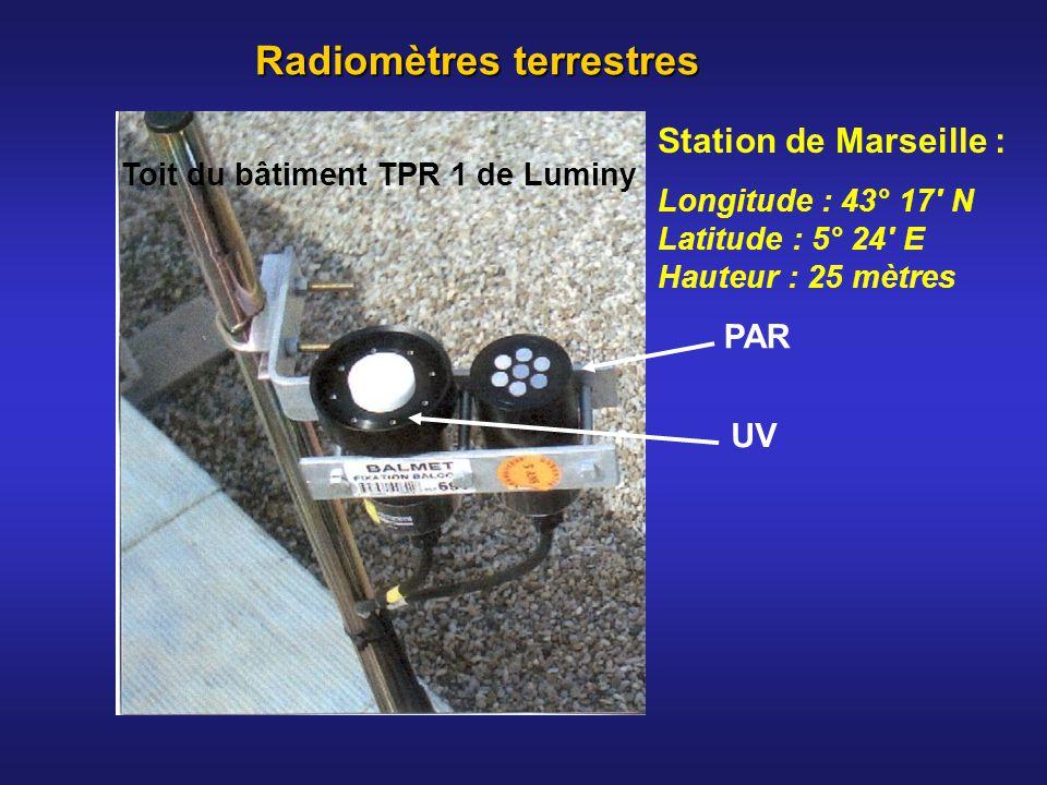 5 ème étage du bâtiment TPR1 Radiomètres UV et PAR terrestres ( toit du bâtiment TPR 1, Luminy) 20 m de câble Acquisition de données (SatView, SatCon) Doses UV et PAR journalières (µJ cm -2 ) Intensités UV et PAR (µW cm -2 ) Support informatique station de travail Elonex® Site Web UVECO Collaboration Airmaraix Acquisition des données de rayonnement
