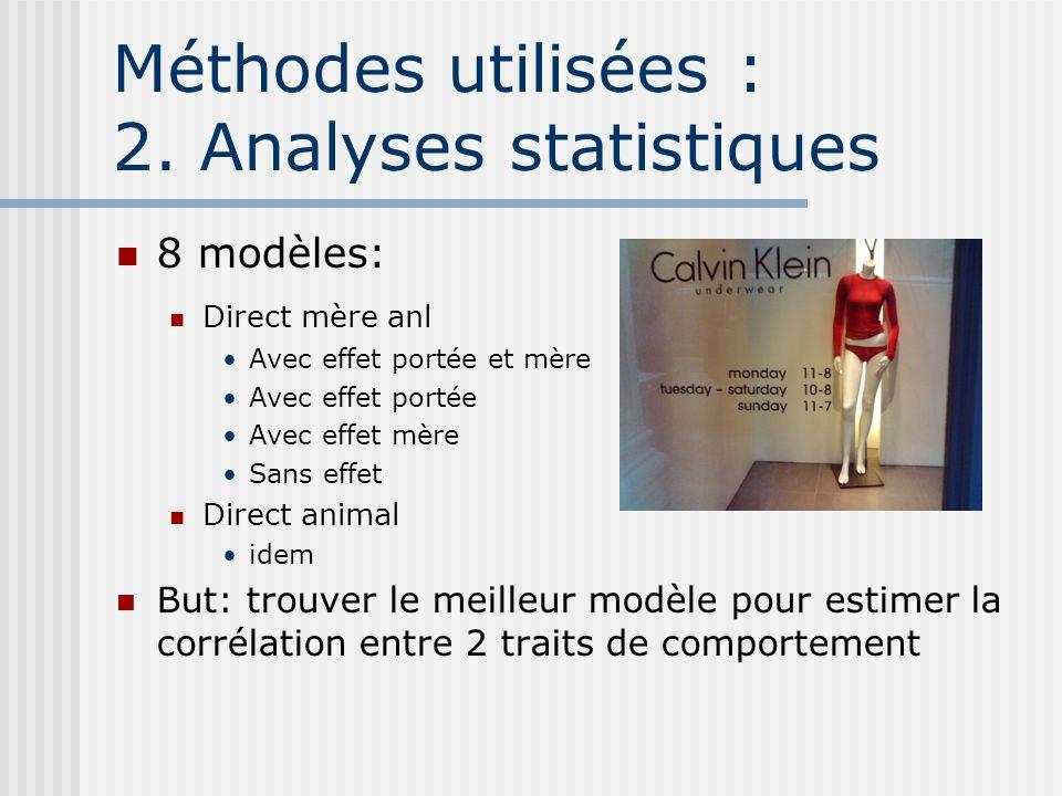 Méthodes utilisées : 2. Analyses statistiques 8 modèles: Direct mère anl Avec effet portée et mère Avec effet portée Avec effet mère Sans effet Direct