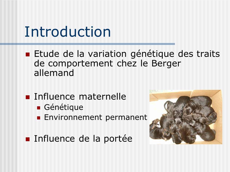 Introduction Etude de la variation génétique des traits de comportement chez le Berger allemand Influence maternelle Génétique Environnement permanent