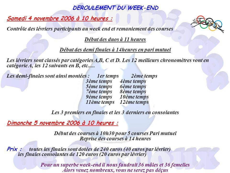 DEROULEMENT DU WEEK-END Samedi 4 novembre 2006 à 10 heures : Contrôle des lévriers participants au week end et remaniement des courses Début des duos