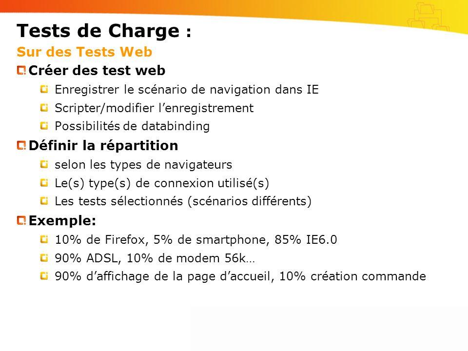 Tests de Charge : Sur des Tests Web Créer des test web Enregistrer le scénario de navigation dans IE Scripter/modifier lenregistrement Possibilités de databinding Définir la répartition selon les types de navigateurs Le(s) type(s) de connexion utilisé(s) Les tests sélectionnés (scénarios différents) Exemple: 10% de Firefox, 5% de smartphone, 85% IE6.0 90% ADSL, 10% de modem 56k… 90% daffichage de la page daccueil, 10% création commande