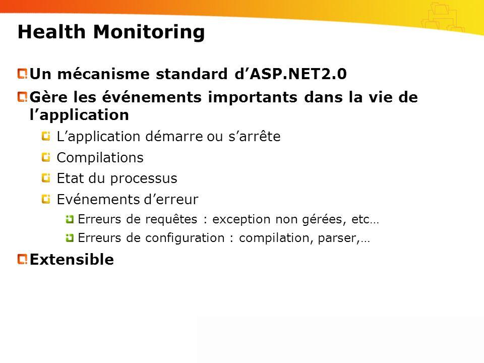 Health Monitoring : Hiérarchie des types dévénements WebBaseEvent WebManagementEvent WebApplicationLifetimeEventWebRequestEvent WebBaseErrorEvent WebErrorEvent WebRequestErrorEvent WebAuditEvent WebFailureAuditEvent WebSuccessAuditEvent