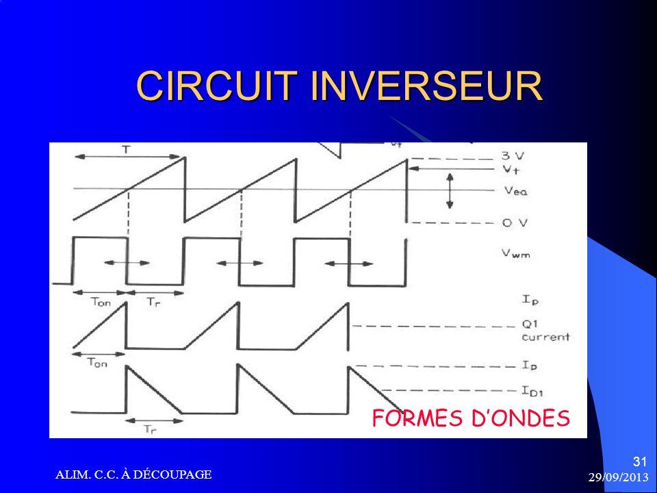 29/09/2013 ALIM. C.C. À DÉCOUPAGE 31 CIRCUIT INVERSEUR FORMES DONDES