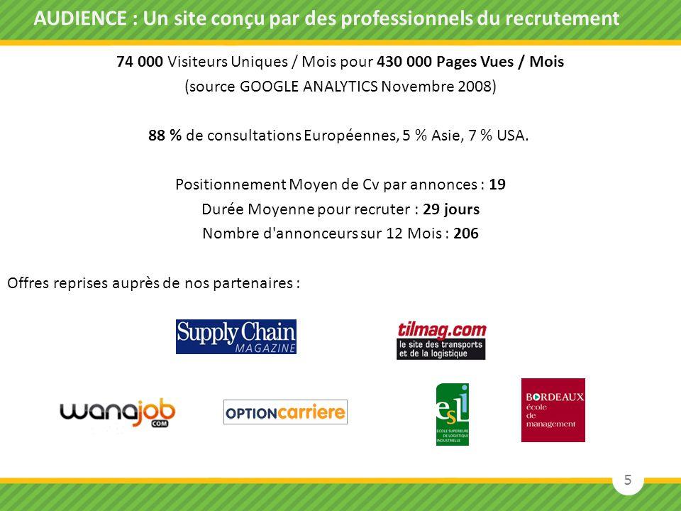 Références clients www.supply-chain.fr