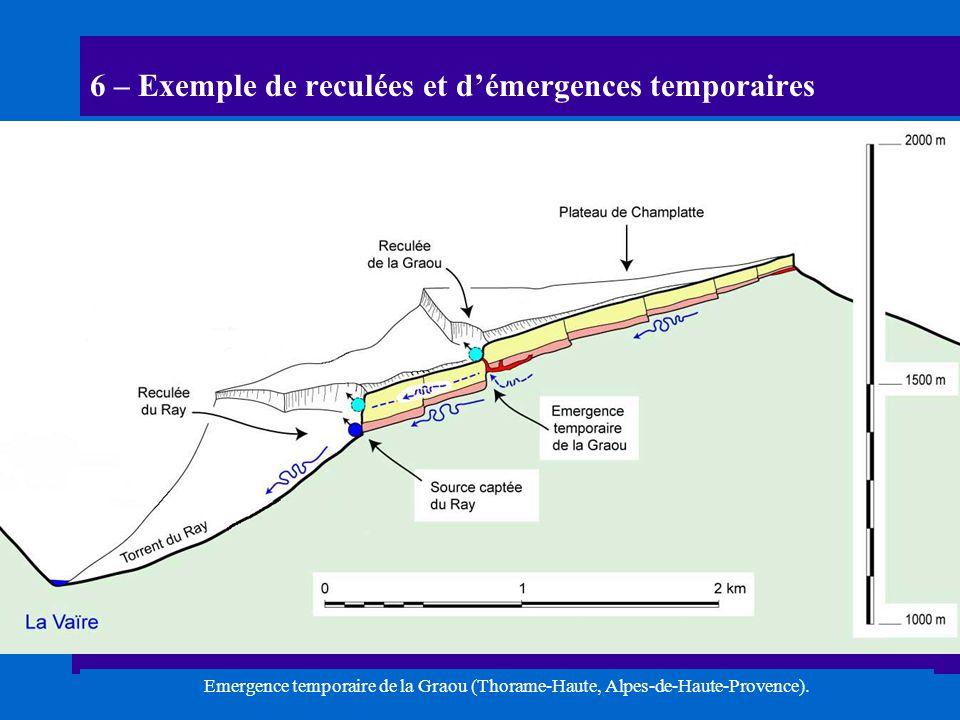 6 – Exemple de reculées et démergences temporaires Emergence temporaire de la Graou (Thorame-Haute, Alpes-de-Haute-Provence).