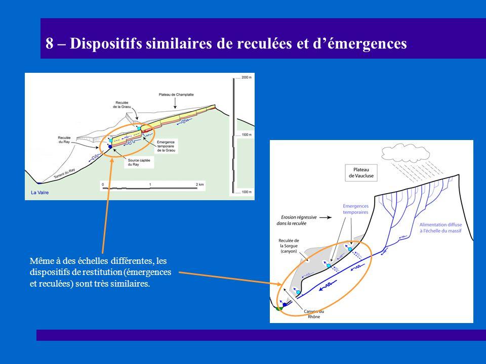 8 – Dispositifs similaires de reculées et démergences Même à des échelles différentes, les dispositifs de restitution (émergences et reculées) sont tr