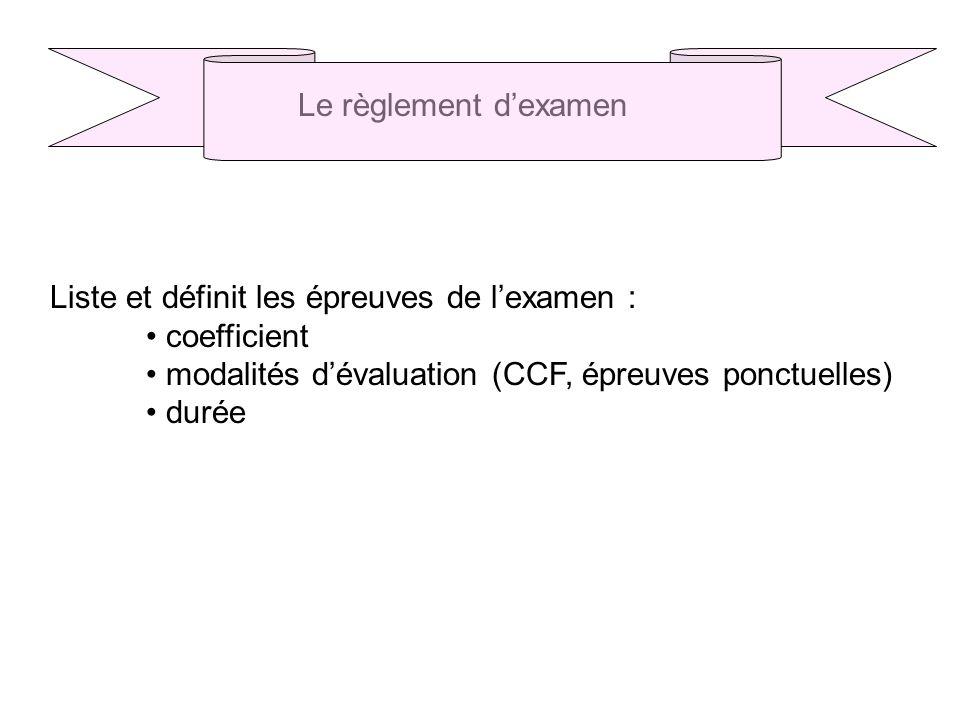 Liste et définit les épreuves de lexamen : coefficient modalités dévaluation (CCF, épreuves ponctuelles) durée Le règlement dexamen