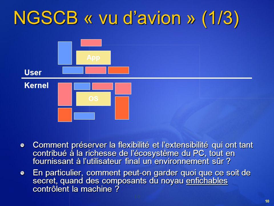 10 NGSCB « vu davion » (1/3) App OS User Kernel Comment préserver la flexibilité et lextensibilité qui ont tant contribué à la richesse de lécosystème