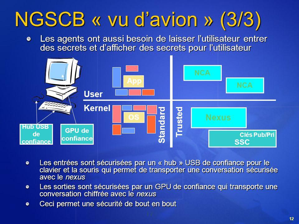 12 NGSCB « vu davion » (3/3) User Kernel App OS Standard Trusted NCA Nexus NCA SSC Clés Pub/Pri GPU de confiance Hub USB de confiance Les entrées sont