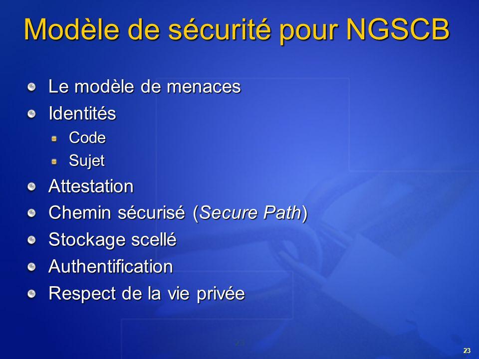 23 Modèle de sécurité pour NGSCB Le modèle de menaces IdentitésCodeSujetAttestation Chemin sécurisé (Secure Path) Stockage scellé Authentification Res