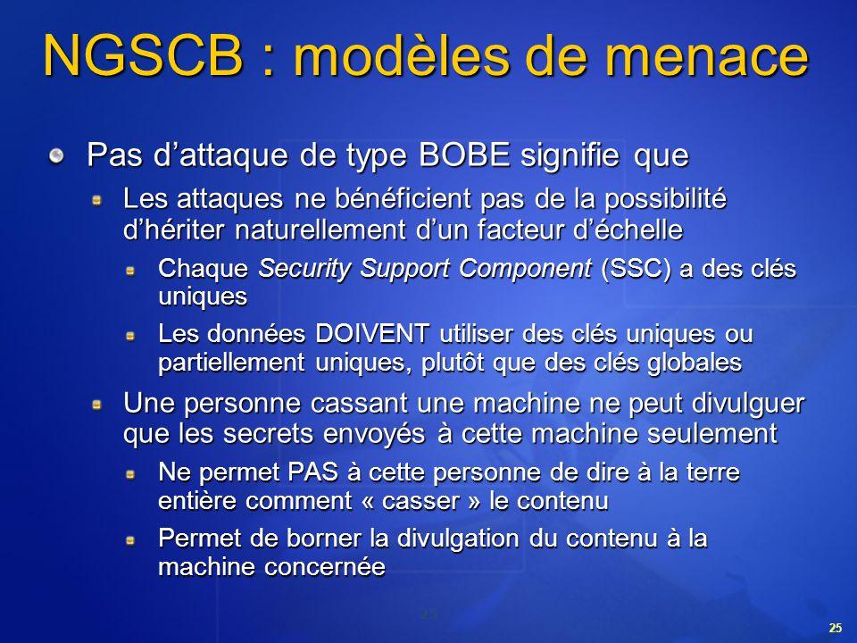 25 NGSCB : modèles de menace Pas dattaque de type BOBE signifie que Les attaques ne bénéficient pas de la possibilité dhériter naturellement dun facte