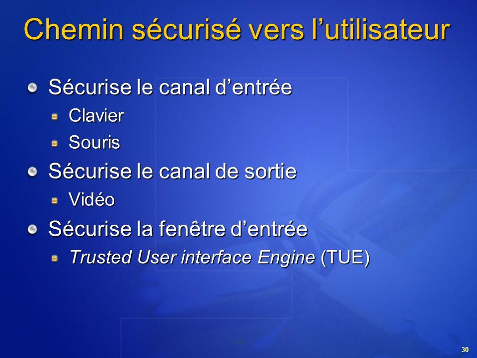 30 Chemin sécurisé vers lutilisateur Sécurise le canal dentrée ClavierSouris Sécurise le canal de sortie Vidéo Sécurise la fenêtre dentrée Trusted Use