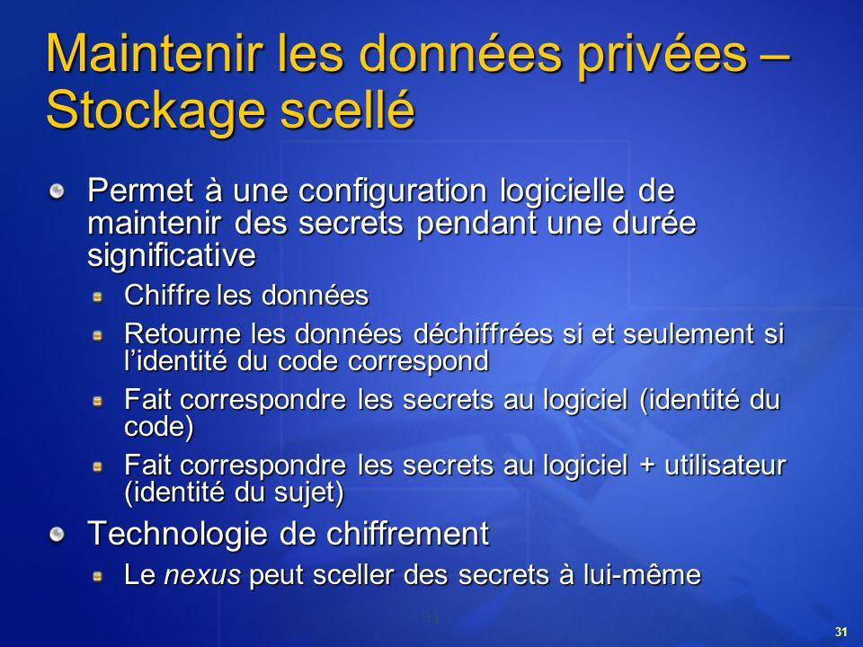 31 Maintenir les données privées – Stockage scellé Permet à une configuration logicielle de maintenir des secrets pendant une durée significative Chif