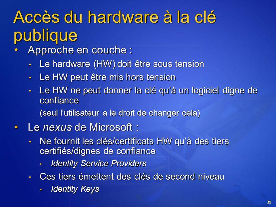 35 Accès du hardware à la clé publique Approche en couche :Approche en couche : Le hardware (HW) doit être sous tension Le hardware (HW) doit être sou