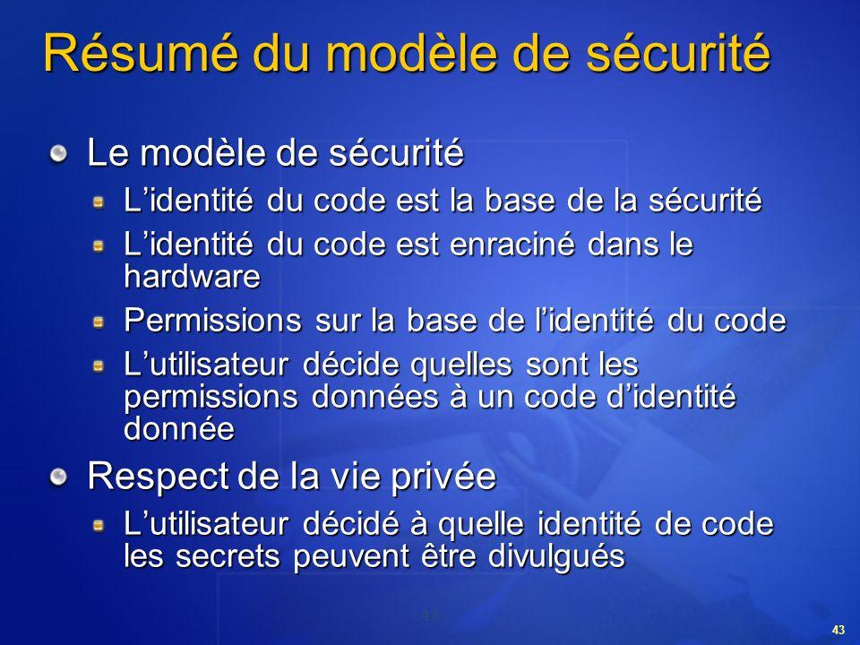 43 Résumé du modèle de sécurité Le modèle de sécurité Lidentité du code est la base de la sécurité Lidentité du code est enraciné dans le hardware Per