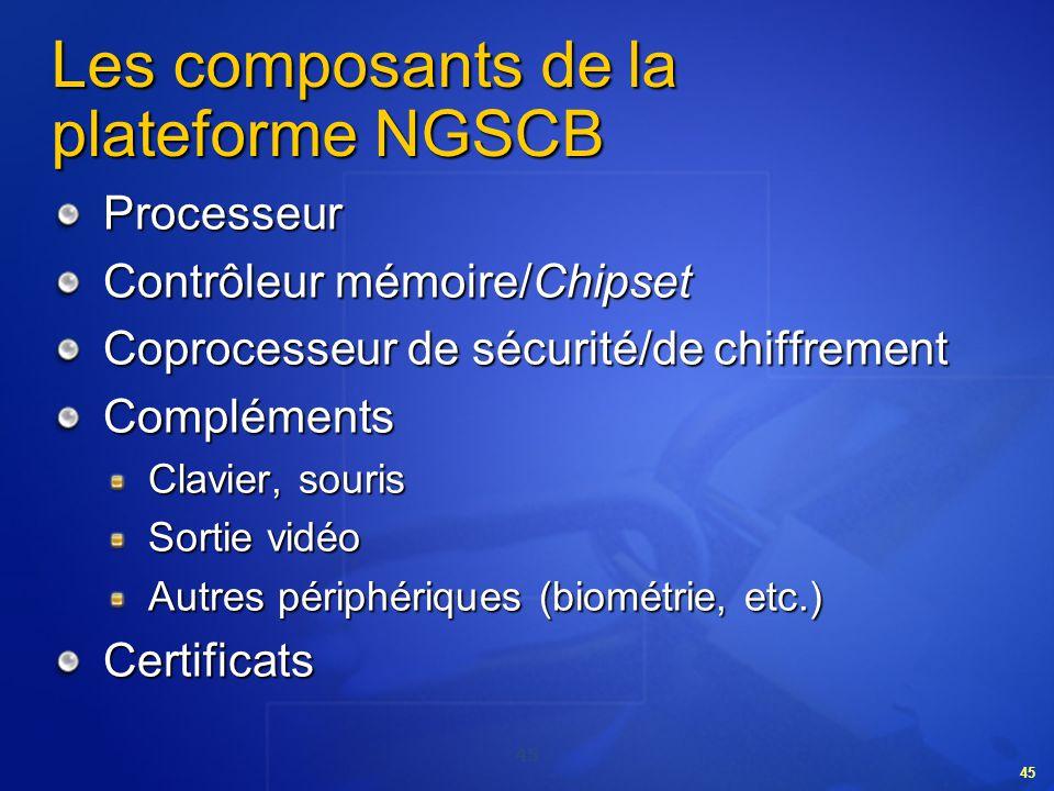 45 Les composants de la plateforme NGSCB Processeur Contrôleur mémoire/Chipset Coprocesseur de sécurité/de chiffrement Compléments Clavier, souris Sor