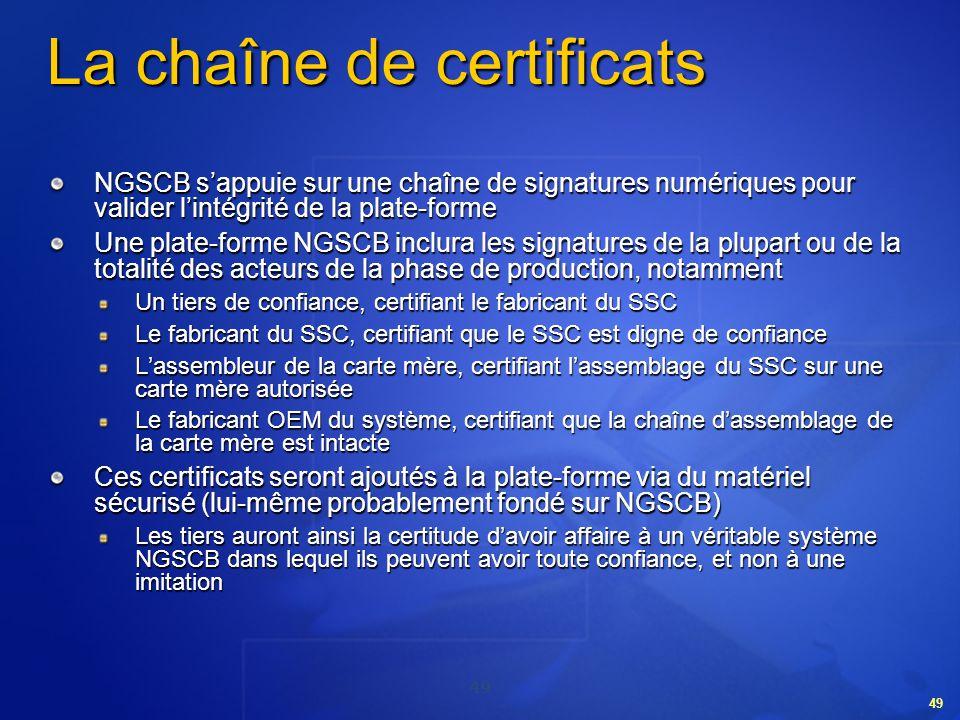 49 La chaîne de certificats NGSCB sappuie sur une chaîne de signatures numériques pour valider lintégrité de la plate-forme Une plate-forme NGSCB incl