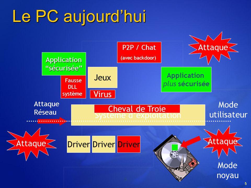 6 6 Les buts de NGSCB Quelques façons de le dire… « Protéger le logiciel du logiciel » « Permettre denrichir la sécurité par des notions dintégrité de la machine et du logiciel » « Rendre le PC aussi sécurisé quil est flexible »