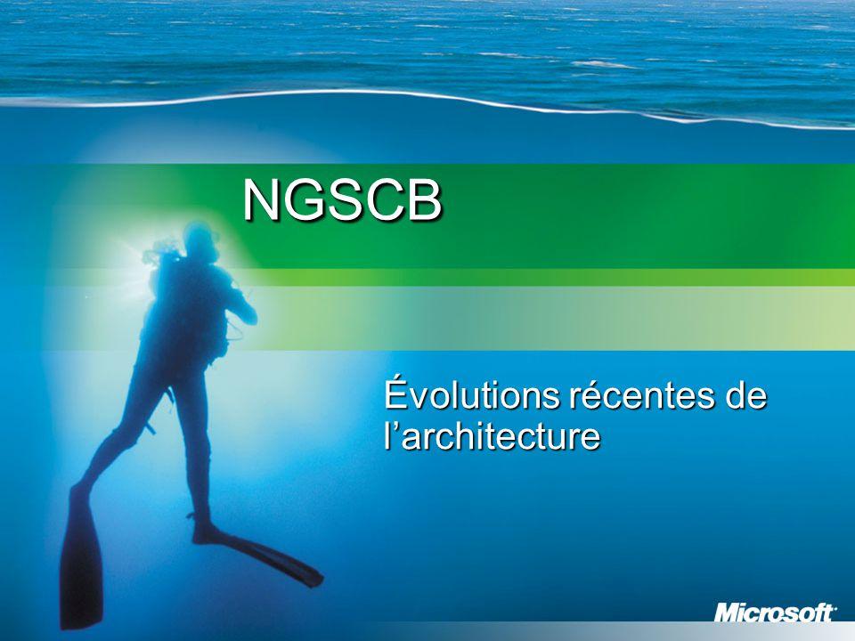 NGSCBNGSCB Évolutions récentes de larchitecture