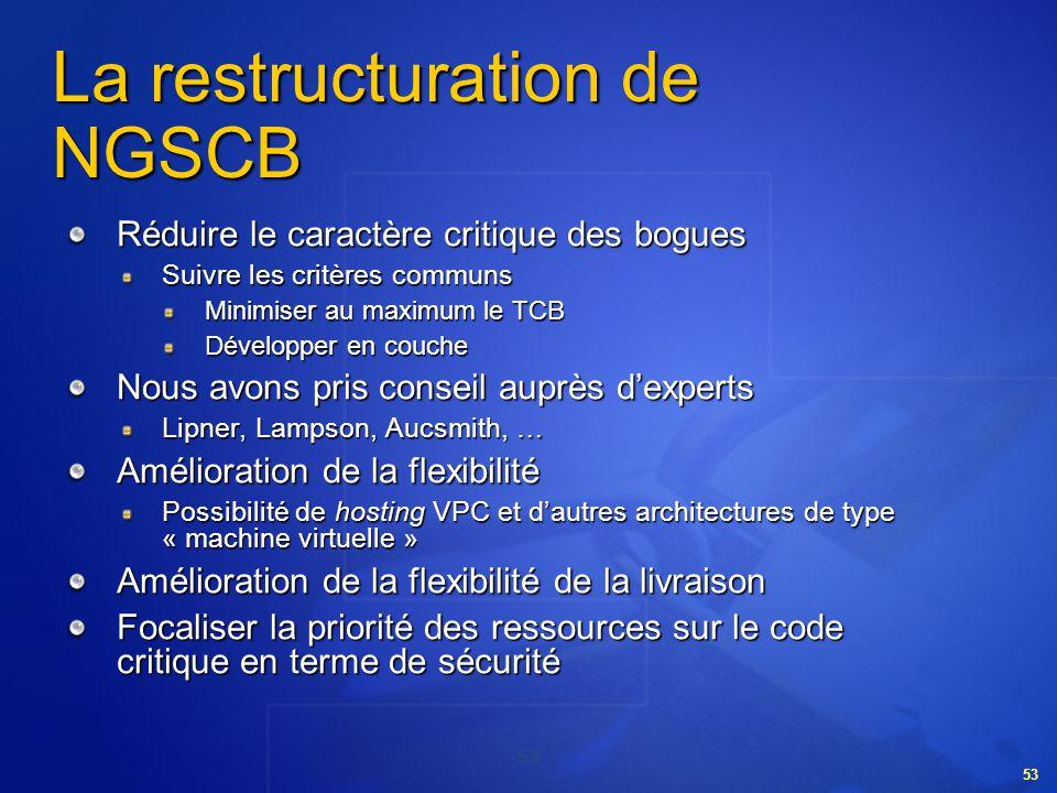 53 La restructuration de NGSCB Réduire le caractère critique des bogues Suivre les critères communs Minimiser au maximum le TCB Développer en couche N