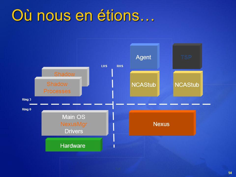 54 Où nous en étions… Nexus NCAStub Main OS NexusMgr Drivers Agent NCAStub TSP Shadow Processes Shadow Processes Hardware LHSRHS Ring 3 Ring 0