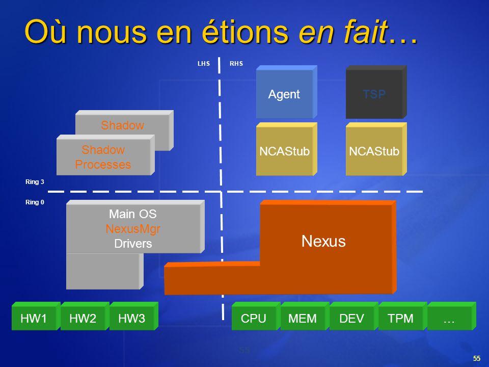 55 Où nous en étions en fait… NCAStub Agent NCAStub TSP Shadow Processes Shadow Processes HW1HW2HW3CPUMEMDEVTPM… Nexus Main OS NexusMgr Drivers LHSRHS