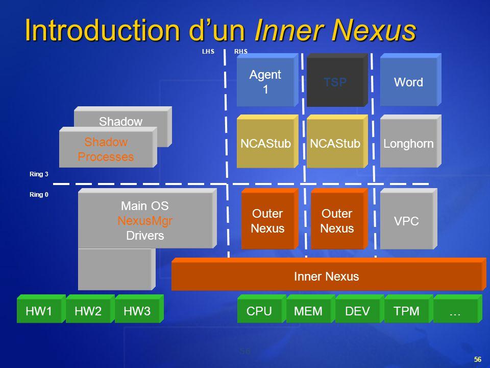 56 Introduction dun Inner Nexus NCAStub Main OS NexusMgr Drivers Agent 1 NCAStub TSP Shadow Processes Shadow Processes HW1HW2HW3CPUMEMDEVTPM… Longhorn