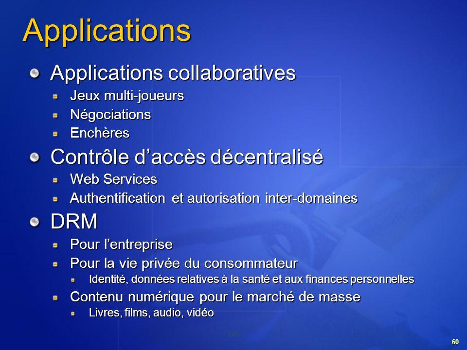 60 Applications Applications collaboratives Jeux multi-joueurs NégociationsEnchères Contrôle daccès décentralisé Web Services Authentification et auto