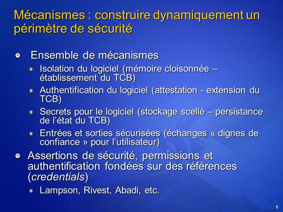 9 9 Mécanismes : construire dynamiquement un périmètre de sécurité Ensemble de mécanismes Ensemble de mécanismes Isolation du logiciel (mémoire cloiso