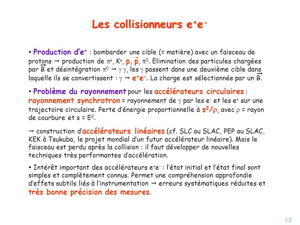 12 Les collisionneurs e + e - Production de + : bombarder une cible (= matière) avec un faisceau de protons production de ±, K ±, p, p, 0.
