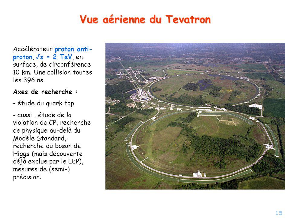 15 Vue aérienne du Tevatron Accélérateur proton anti- proton, s = 2 TeV, en surface, de circonférence 10 km.