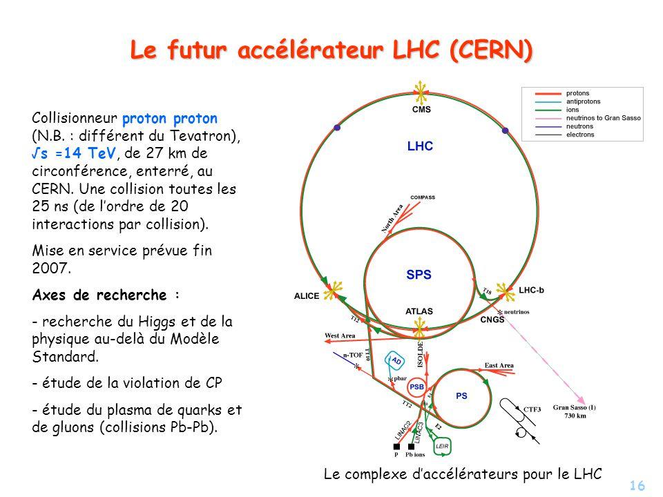 16 Le futur accélérateur LHC (CERN) Collisionneur proton proton (N.B.