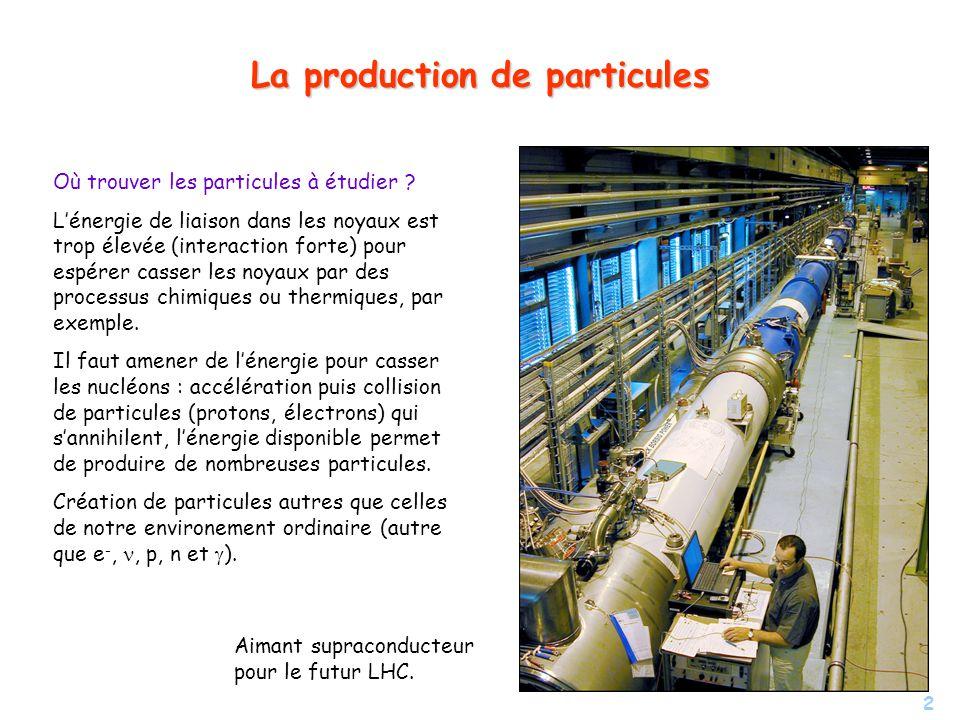 2 La production de particules Où trouver les particules à étudier .