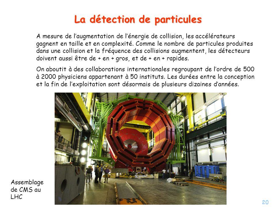 20 La détection de particules A mesure de laugmentation de lénergie de collision, les accélérateurs gagnent en taille et en complexité.