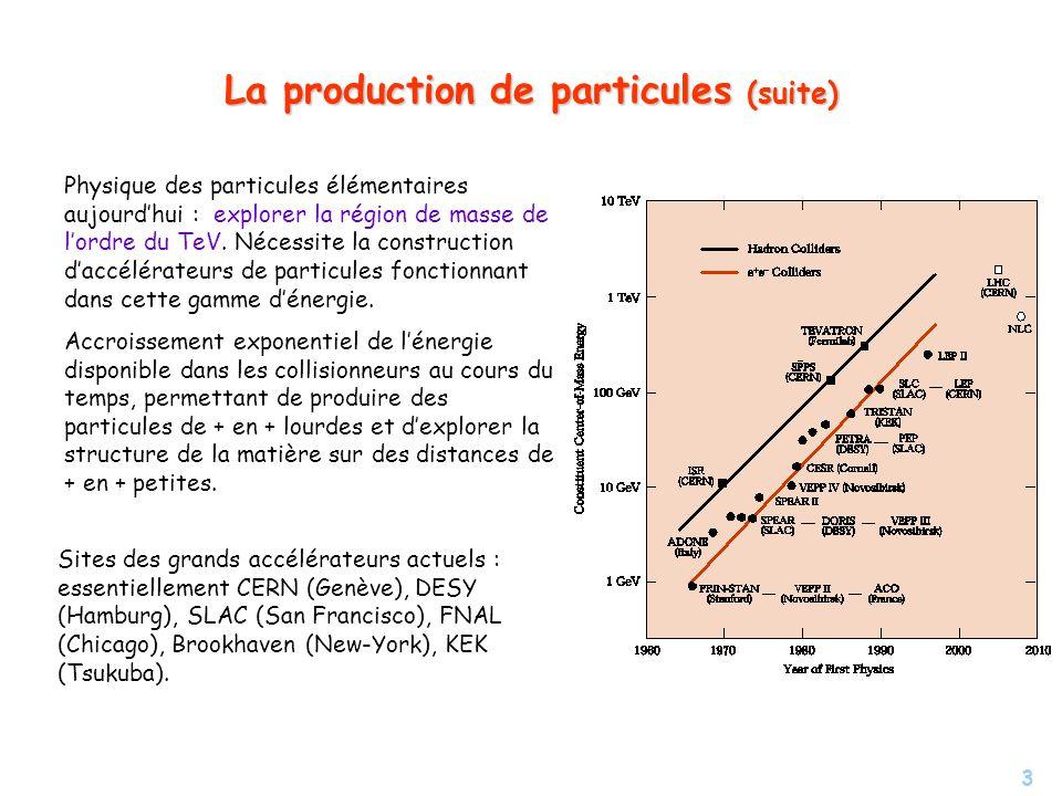 4 La production de particules (fin) Les particules étudiées peuvent être produites : - - par des collisionneurs (deux faisceaux, énergies symétriques ou asymétriques), - - par des collisions sur cible fixe (un seul faisceau qui tape sur de la matière), - - par des objets cosmologiques (réactions nucléaires dans les étoiles, explosions de supernovae, reliquats de lenfance de lUnivers (comme par exemple le fond diffus cosmologique de 2.7 K, qui est le reliquat des photons au moment du découplement matière-rayonnement).
