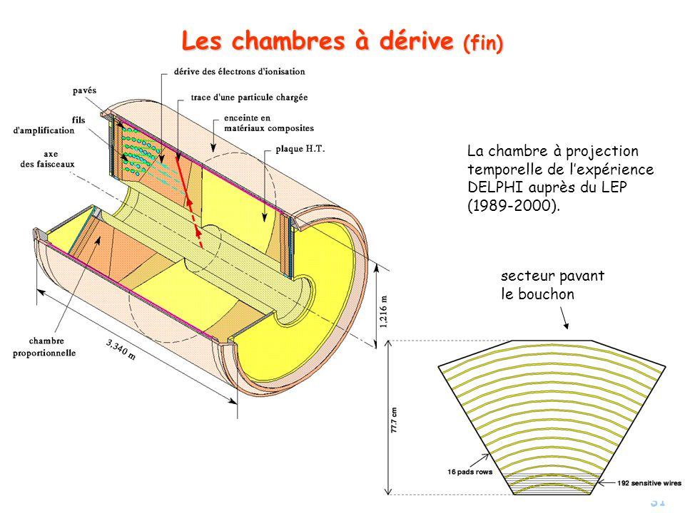 31 Les chambres à dérive (fin) La chambre à projection temporelle de lexpérience DELPHI auprès du LEP (1989-2000).