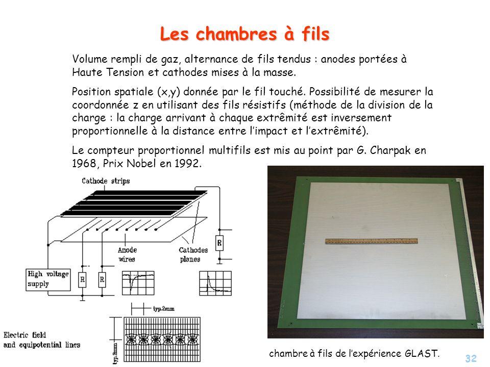 32 Les chambres à fils Volume rempli de gaz, alternance de fils tendus : anodes portées à Haute Tension et cathodes mises à la masse.