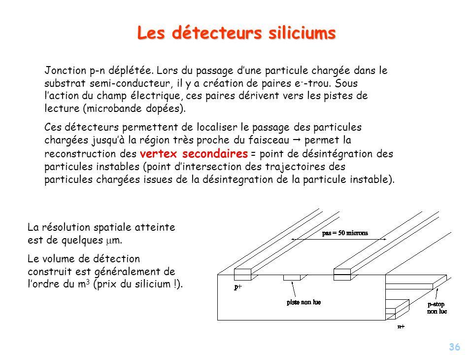 36 Les détecteurs siliciums Jonction p-n déplétée.