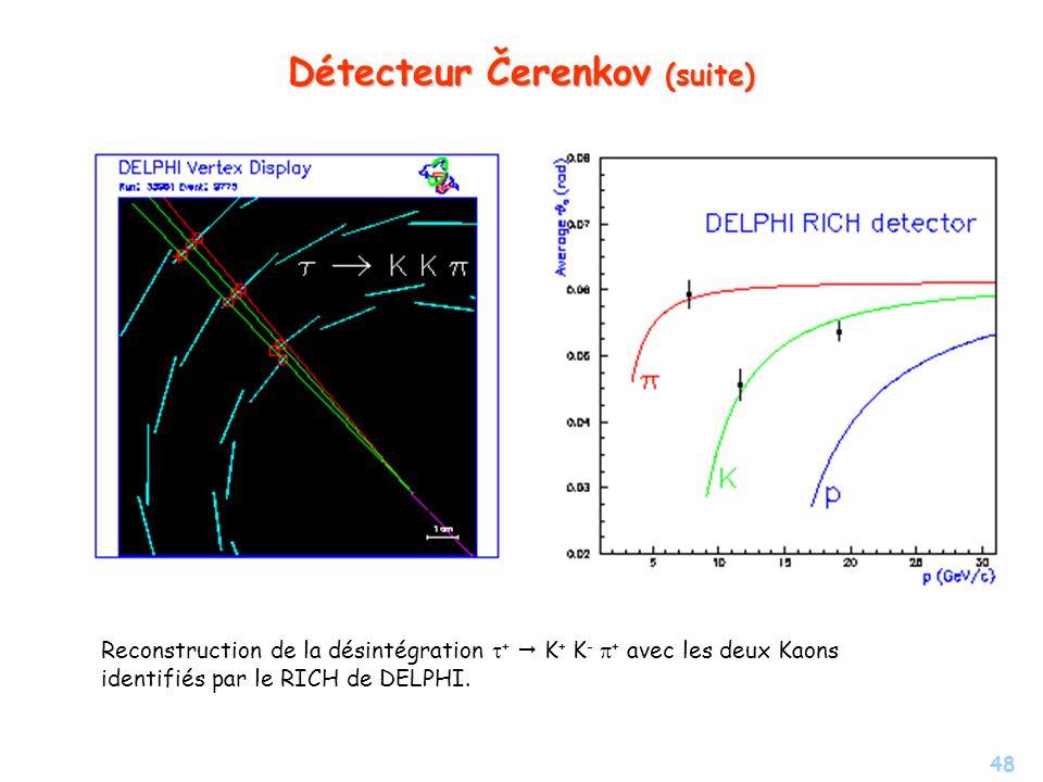 48 Détecteur Čerenkov (suite) Reconstruction de la désintégration + K + K - + avec les deux Kaons identifiés par le RICH de DELPHI.