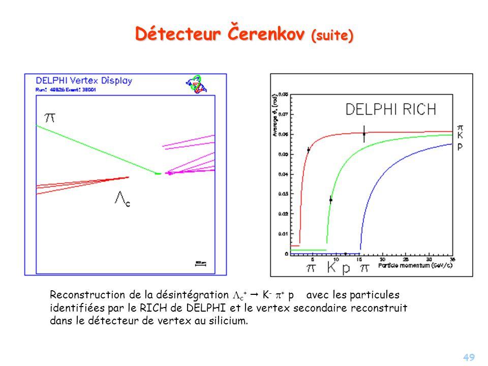 49 Détecteur Čerenkov (suite) Reconstruction de la désintégration c + K - + p avec les particules identifiées par le RICH de DELPHI et le vertex secondaire reconstruit dans le détecteur de vertex au silicium.
