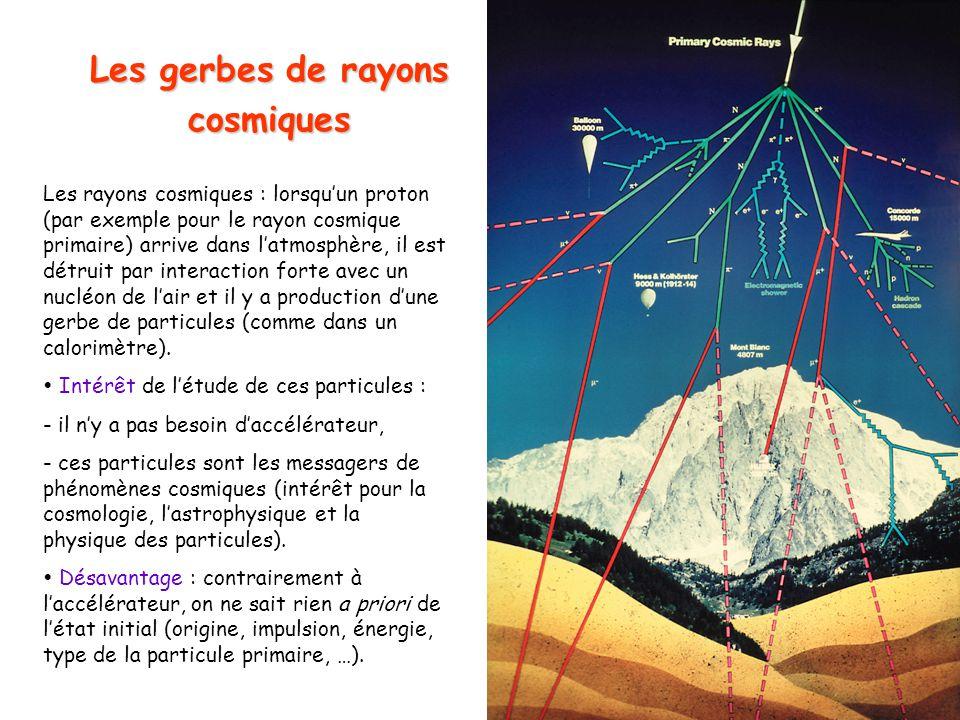 5 Les gerbes de rayons cosmiques Les rayons cosmiques : lorsquun proton (par exemple pour le rayon cosmique primaire) arrive dans latmosphère, il est détruit par interaction forte avec un nucléon de lair et il y a production dune gerbe de particules (comme dans un calorimètre).