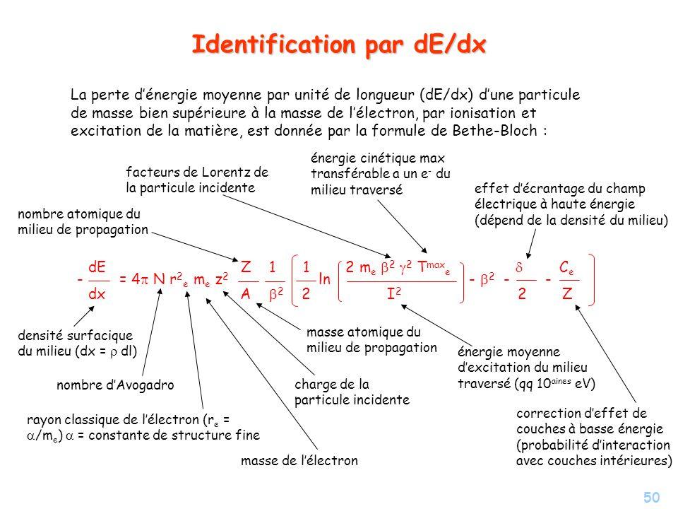 50 Identification par dE/dx La perte dénergie moyenne par unité de longueur (dE/dx) dune particule de masse bien supérieure à la masse de lélectron, par ionisation et excitation de la matière, est donnée par la formule de Bethe-Bloch : dE Z 1 1 2 m e 2 2 T max e C e dx A 2 2 I 2 2 Z = 4 N r 2 e m e z 2 ln - 2 - - masse de lélectron rayon classique de lélectron (r e = /m e ) = constante de structure fine nombre dAvogadro charge de la particule incidente nombre atomique du milieu de propagation masse atomique du milieu de propagation facteurs de Lorentz de la particule incidente énergie cinétique max transférable a un e - du milieu traversé énergie moyenne dexcitation du milieu traversé (qq 10 aines eV) effet décrantage du champ électrique à haute énergie (dépend de la densité du milieu) correction deffet de couches à basse énergie (probabilité dinteraction avec couches intérieures) densité surfacique du milieu (dx = dl) -