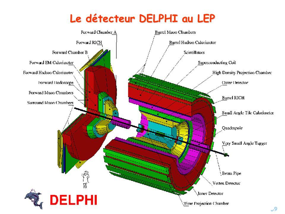 59 Le détecteur DELPHI au LEP
