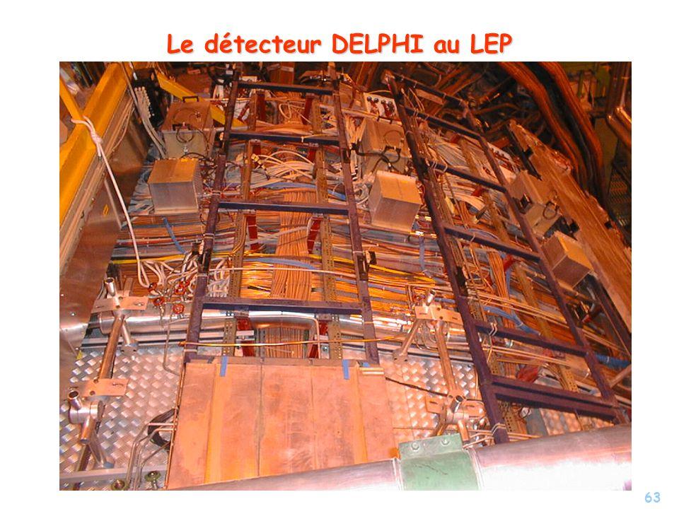 63 Le détecteur DELPHI au LEP