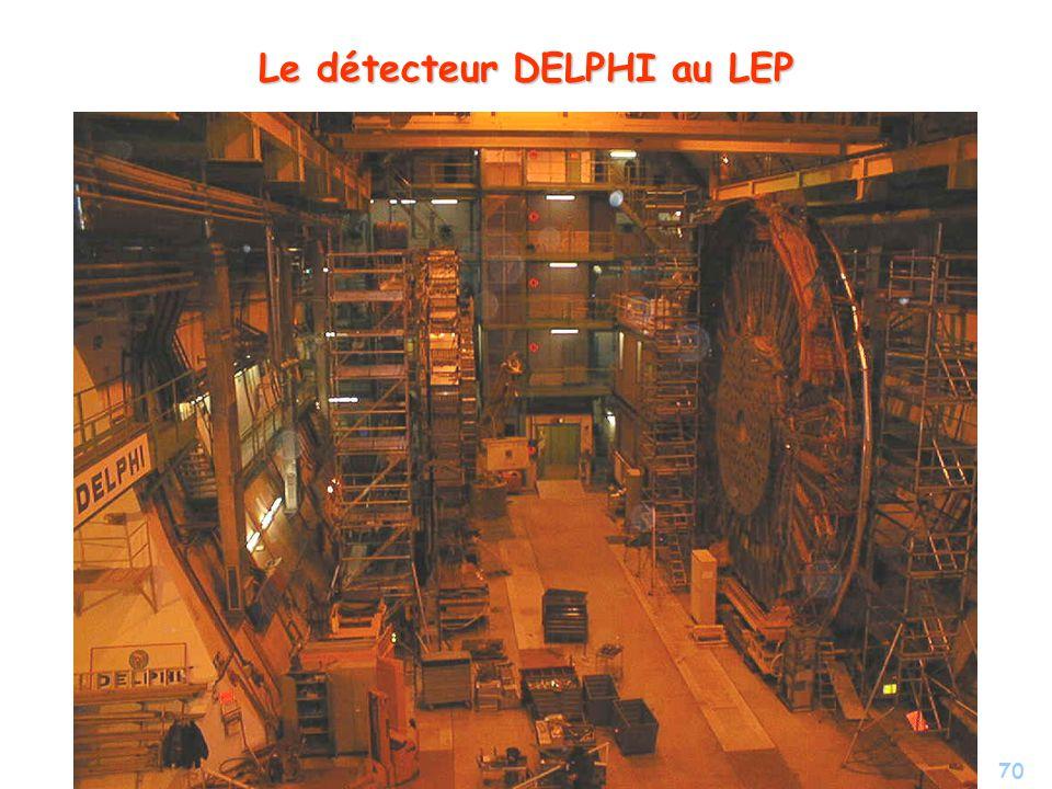 70 Le détecteur DELPHI au LEP
