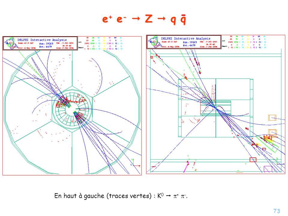 73 e + e - Z q q - En haut à gauche (traces vertes) : K 0 + -.