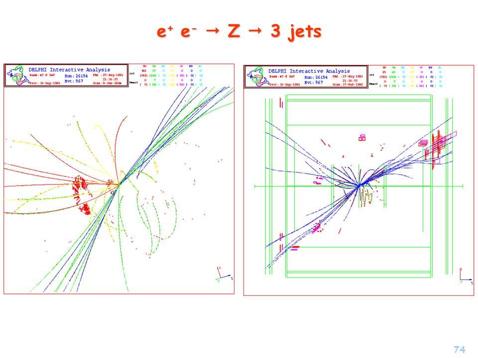 74 e + e - Z 3 jets
