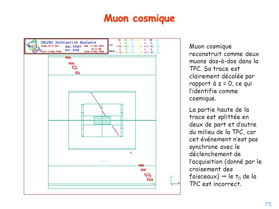 75 Muon cosmique Muon cosmique reconstruit comme deux muons dos-à-dos dans la TPC.