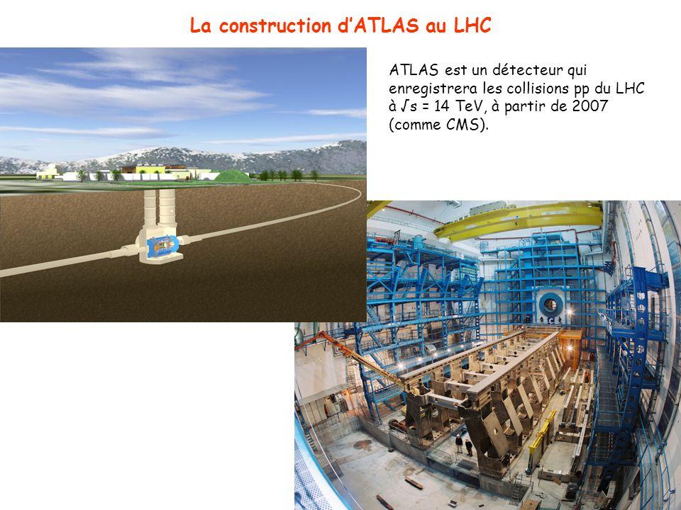 79 La construction dATLAS au LHC ATLAS est un détecteur qui enregistrera les collisions pp du LHC à s = 14 TeV, à partir de 2007 (comme CMS).